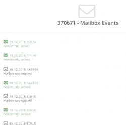 Postbox usage log